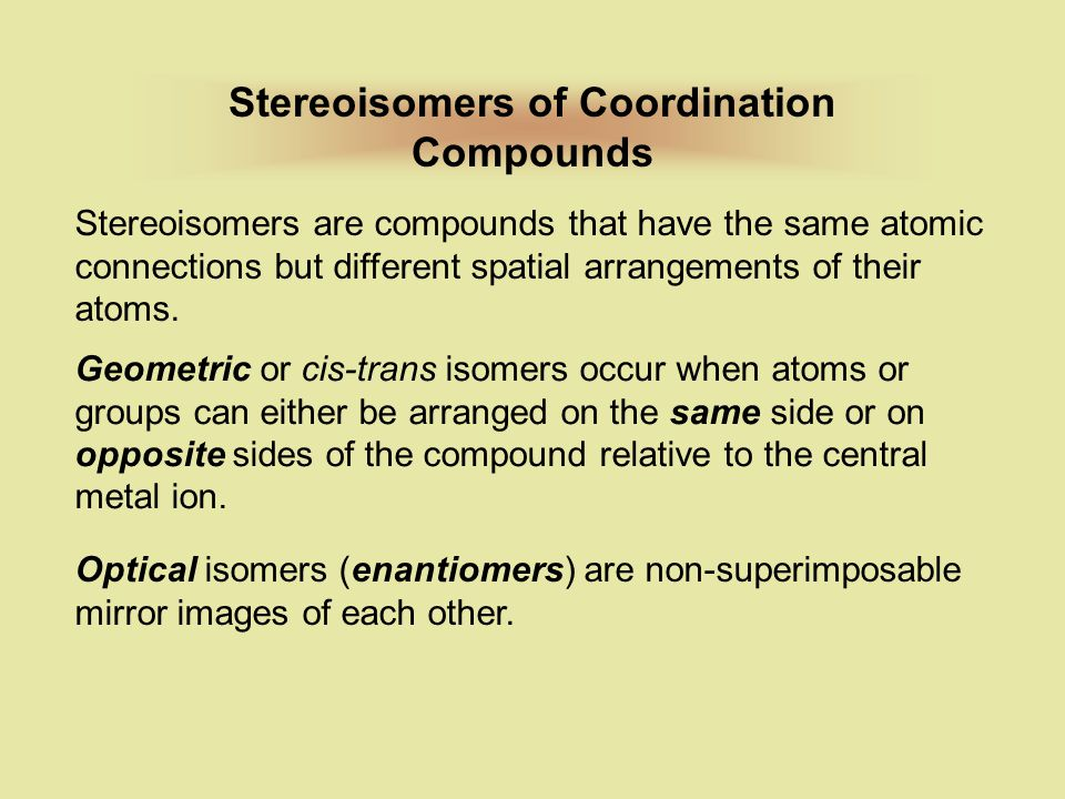 Stereoisomers of Coordination Compounds