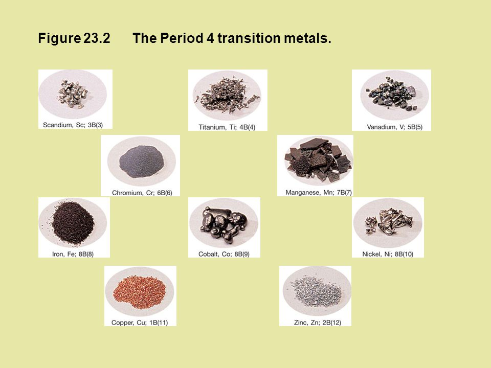 Figure 23.2 The Period 4 transition metals.