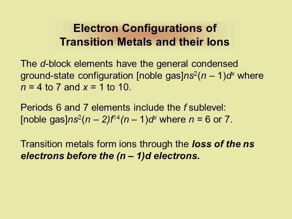 Electron Configurations of Transition Metals and their Ions