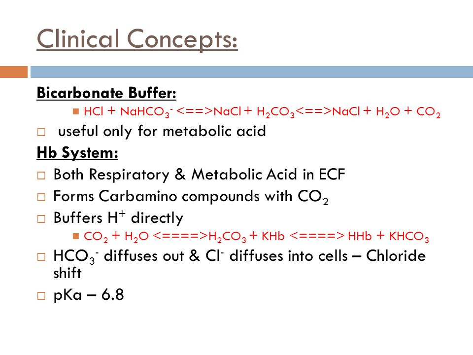 Clinical Concepts: Bicarbonate Buffer: useful only for metabolic acid