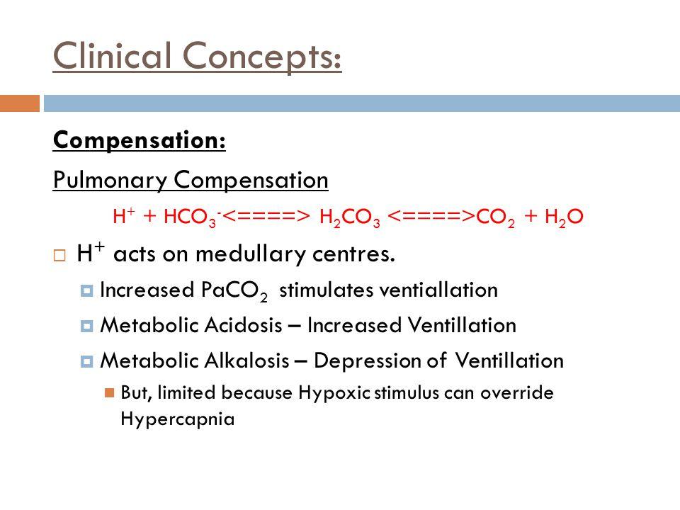 H+ + HCO3-<====> H2CO3 <====>CO2 + H2O