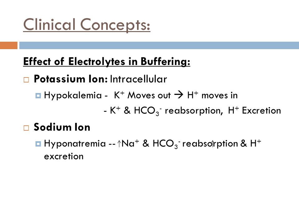 Clinical Concepts: Effect of Electrolytes in Buffering: