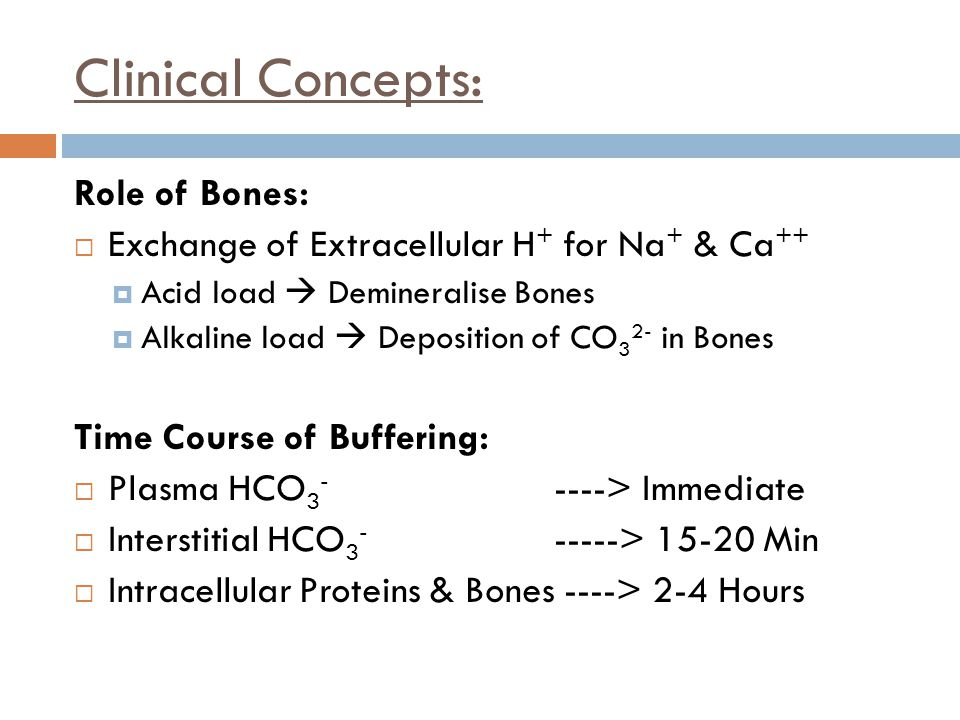 Clinical Concepts: Role of Bones: