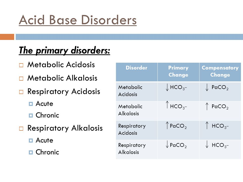 Acid Base Disorders The primary disorders: Metabolic Acidosis