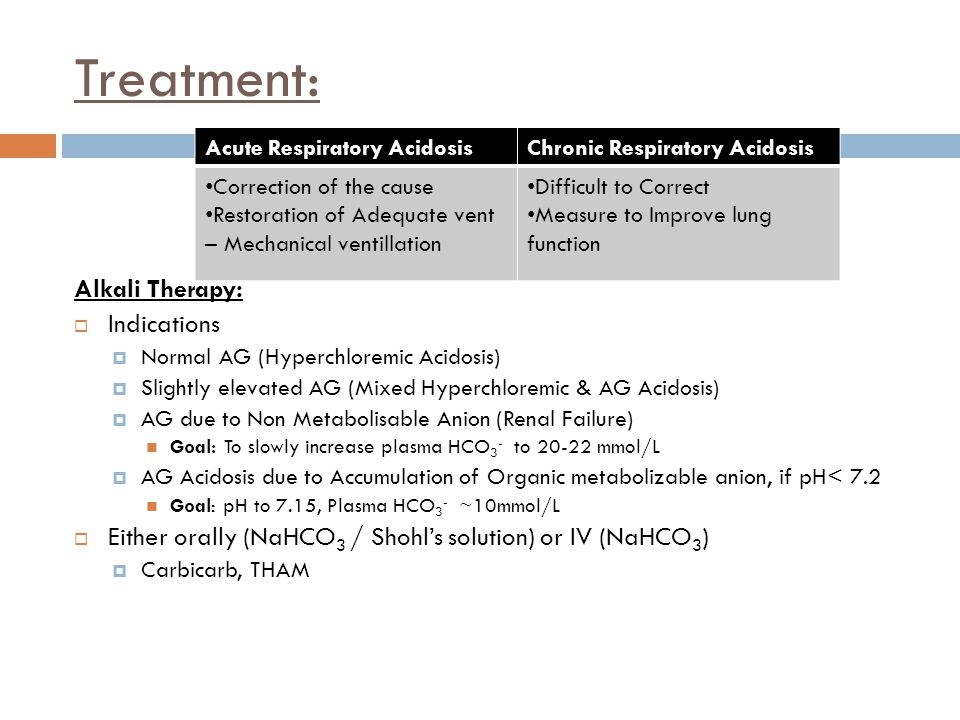 Treatment: Alkali Therapy: Indications
