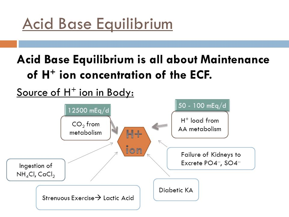 Acid Base Equilibrium Acid Base Equilibrium is all about Maintenance of H+ ion concentration of the ECF.