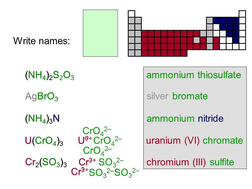 Write names: (NH4)2S2O3. (NH4)2S2O3. ammonium thiosulfate. AgBrO3. AgBrO3. silver bromate. (NH4)3N.
