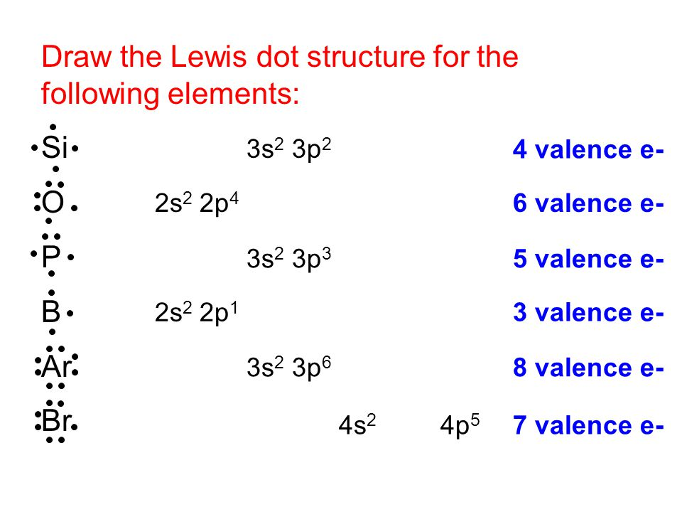 Draw the Lewis dot structure for the following elements: Si O P B Ar