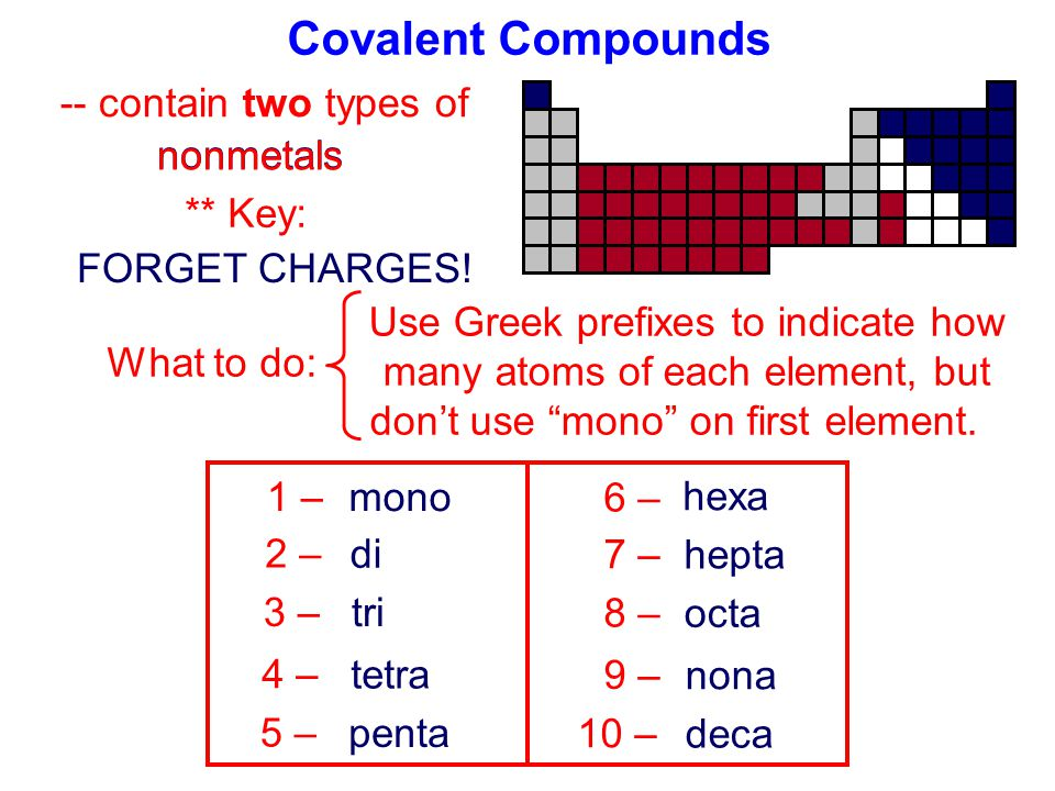 Covalent Compounds -- contain two types of nonmetals nonmetals ** Key: