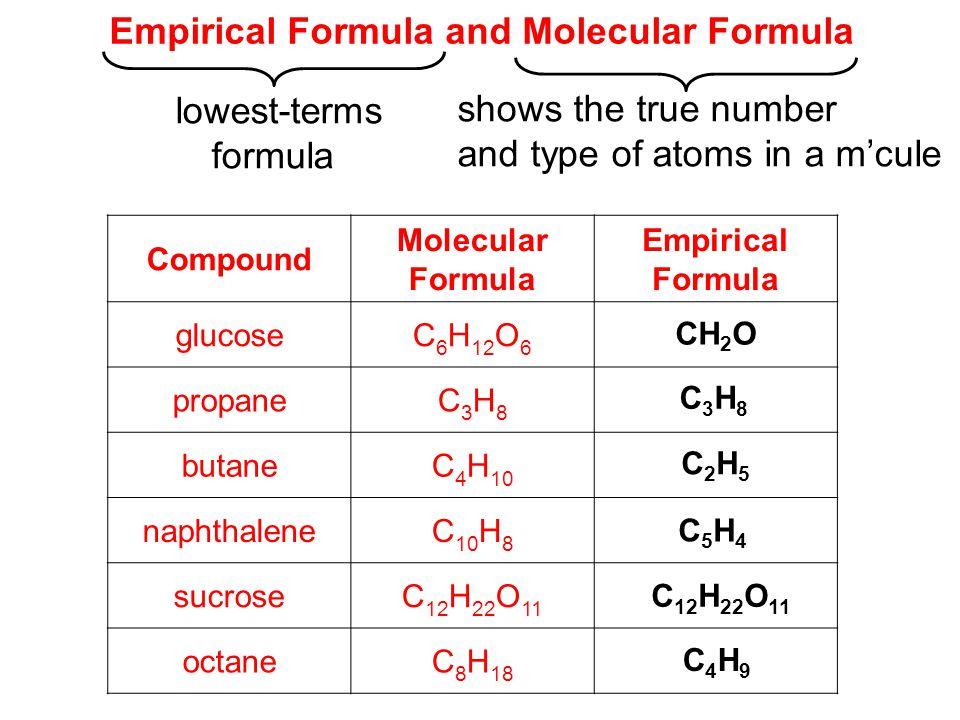 Empirical Formula and Molecular Formula
