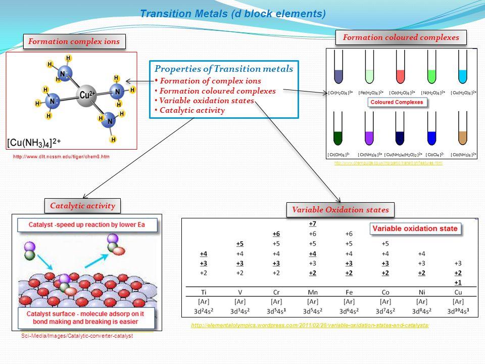 Transition Metals (d block elements)