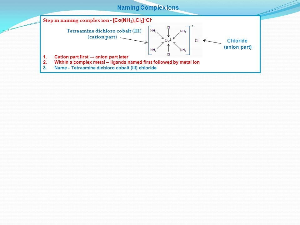 Naming Complex ions Chloride