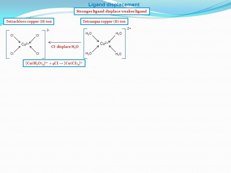 Ligand displacement Stronger ligand displace weaker ligand