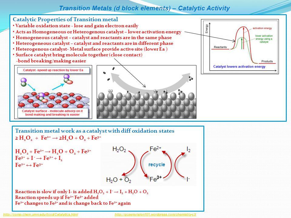 Transition Metals (d block elements) – Catalytic Activity