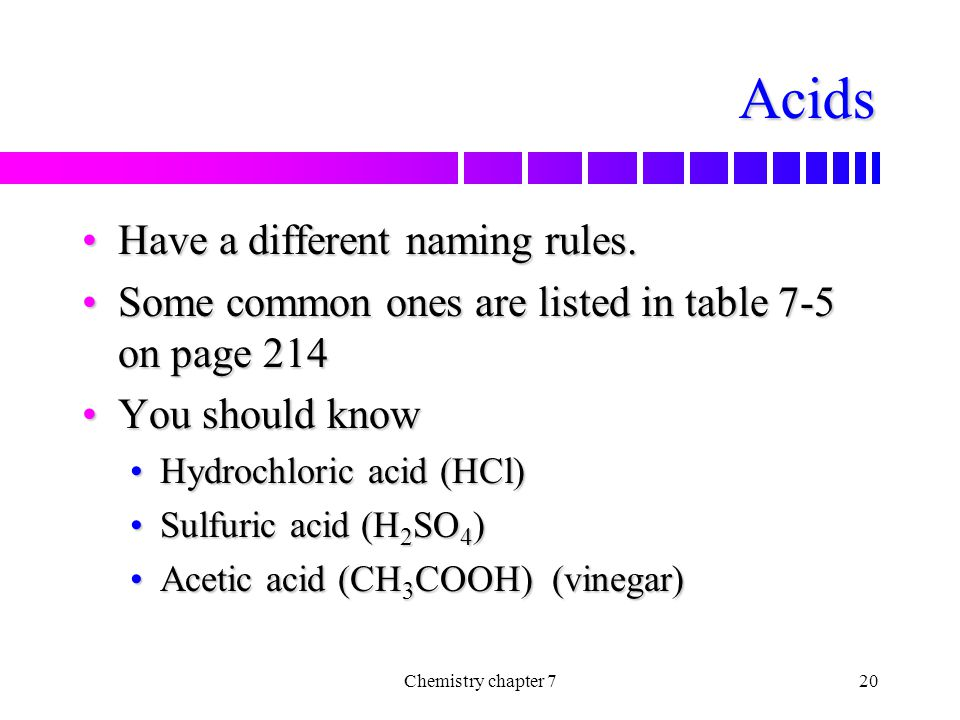 Acids Have a different naming rules.