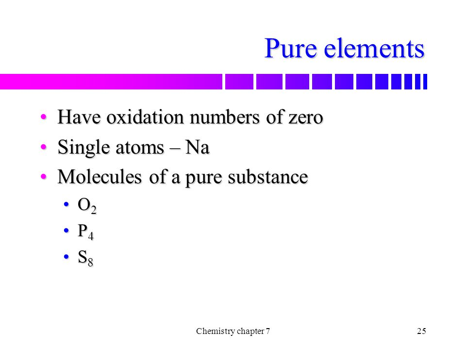 Pure elements Have oxidation numbers of zero Single atoms – Na