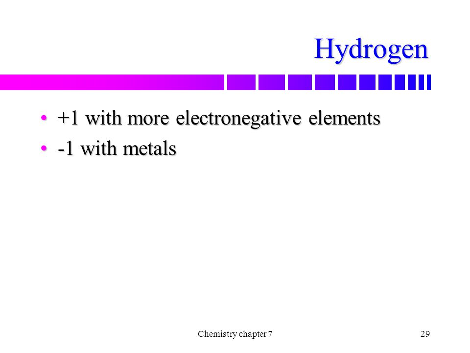 Hydrogen +1 with more electronegative elements -1 with metals