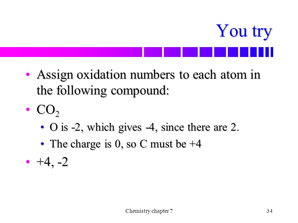 You try Assign oxidation numbers to each atom in the following compound: CO2. O is -2, which gives -4, since there are 2.
