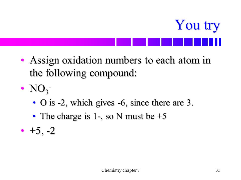 You try Assign oxidation numbers to each atom in the following compound: NO3- O is -2, which gives -6, since there are 3.