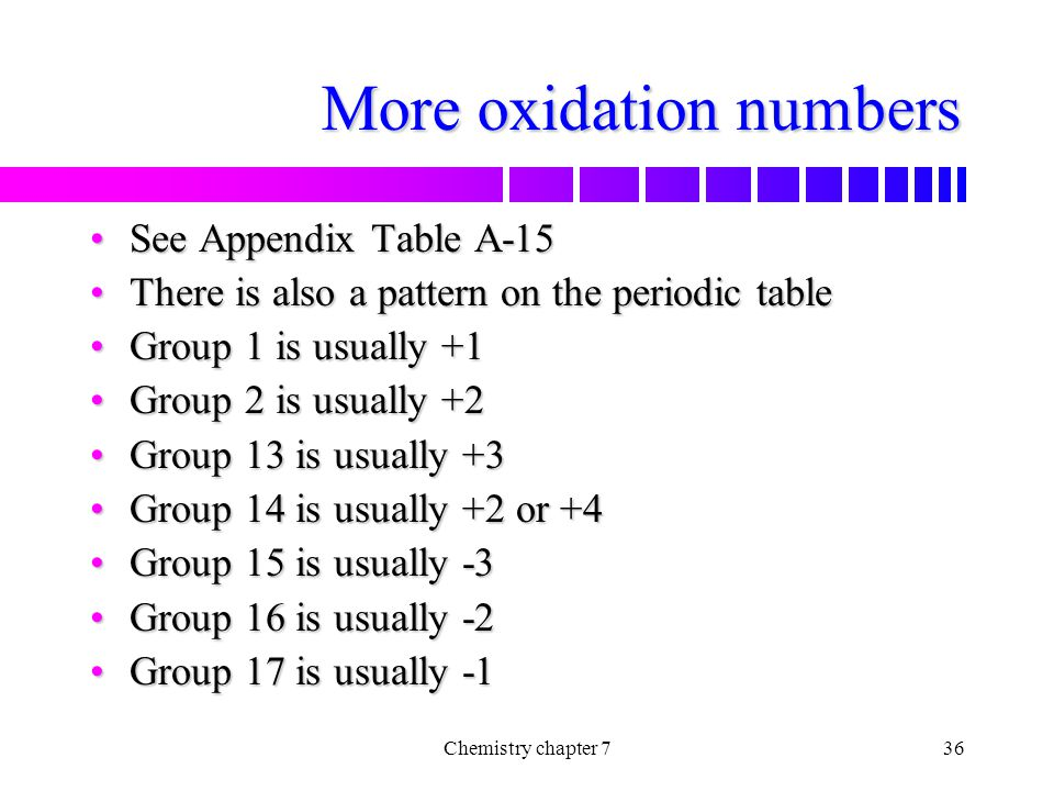 More oxidation numbers