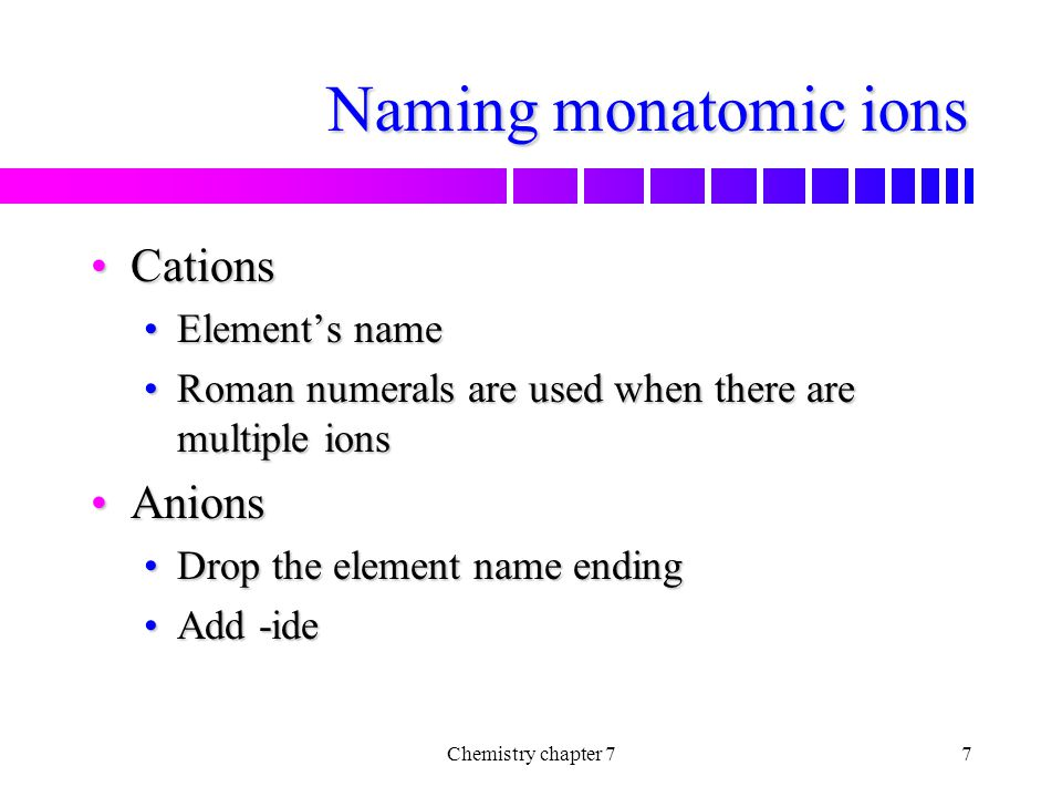 Naming monatomic ions Cations Anions Element's name