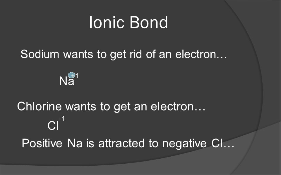 Ionic Bond Na Chlorine wants to get an electron… Cl