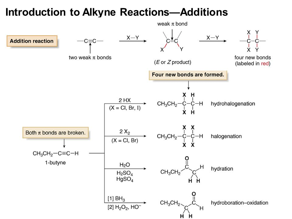 Introduction to Alkyne Reactions—Additions