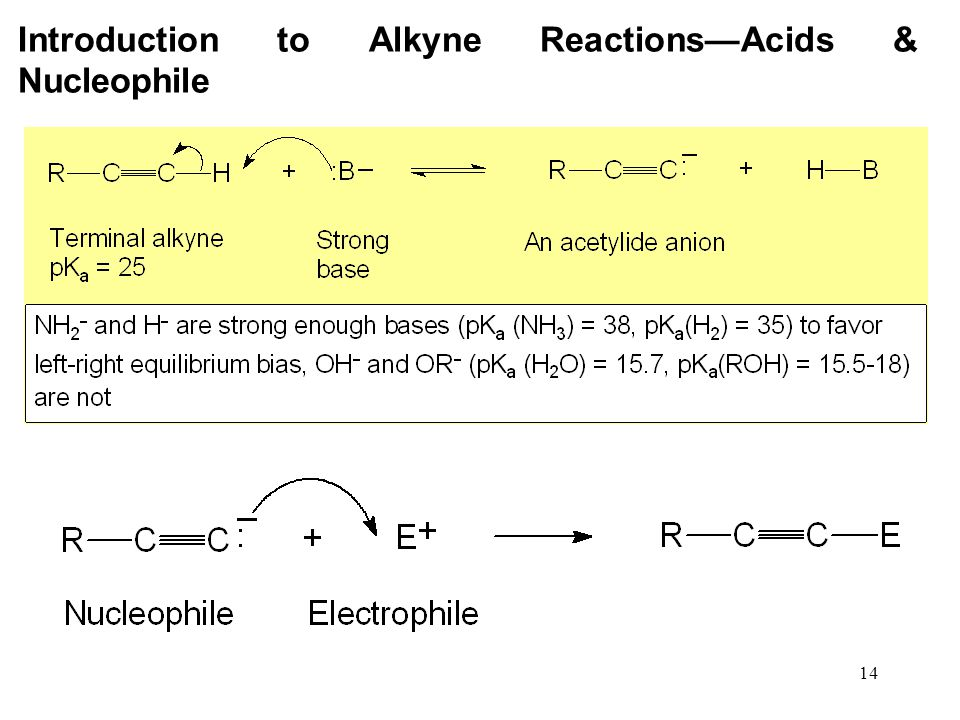 Introduction to Alkyne Reactions—Acids & Nucleophile