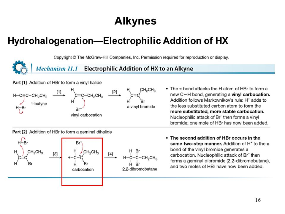 Alkynes Hydrohalogenation—Electrophilic Addition of HX
