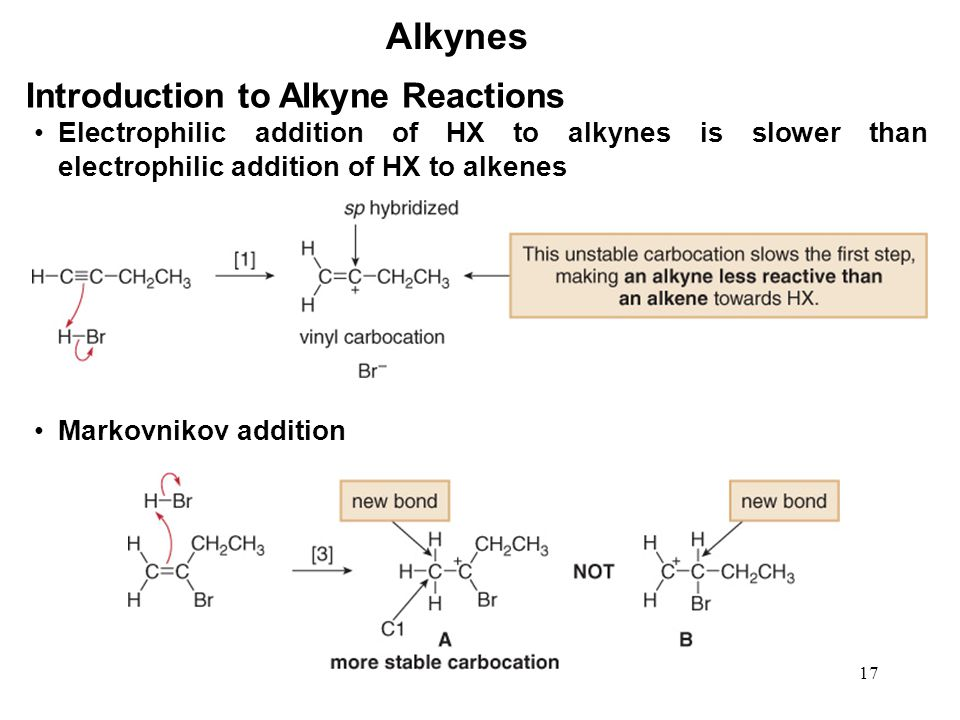 Alkynes Introduction to Alkyne Reactions