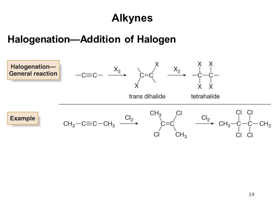 Alkynes Halogenation—Addition of Halogen