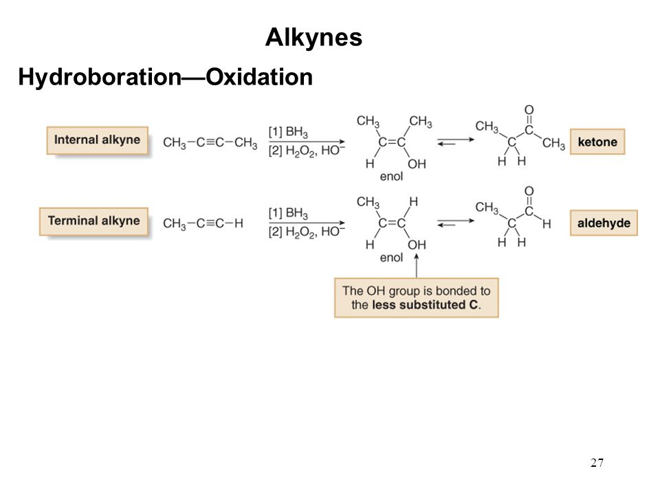 Alkynes Hydroboration—Oxidation
