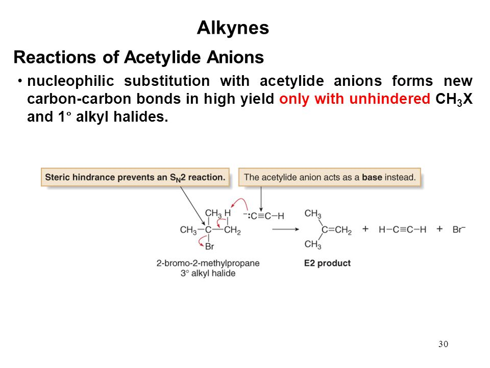 Alkynes Reactions of Acetylide Anions