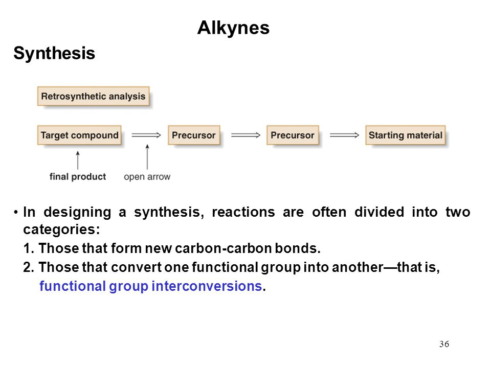Alkynes Synthesis. In designing a synthesis, reactions are often divided into two categories: 1. Those that form new carbon-carbon bonds.