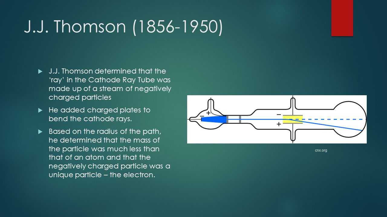 J.J. Thomson (1856-1950) J.J. Thomson determined that the 'ray' in the Cathode Ray Tube was made up of a stream of negatively charged particles.