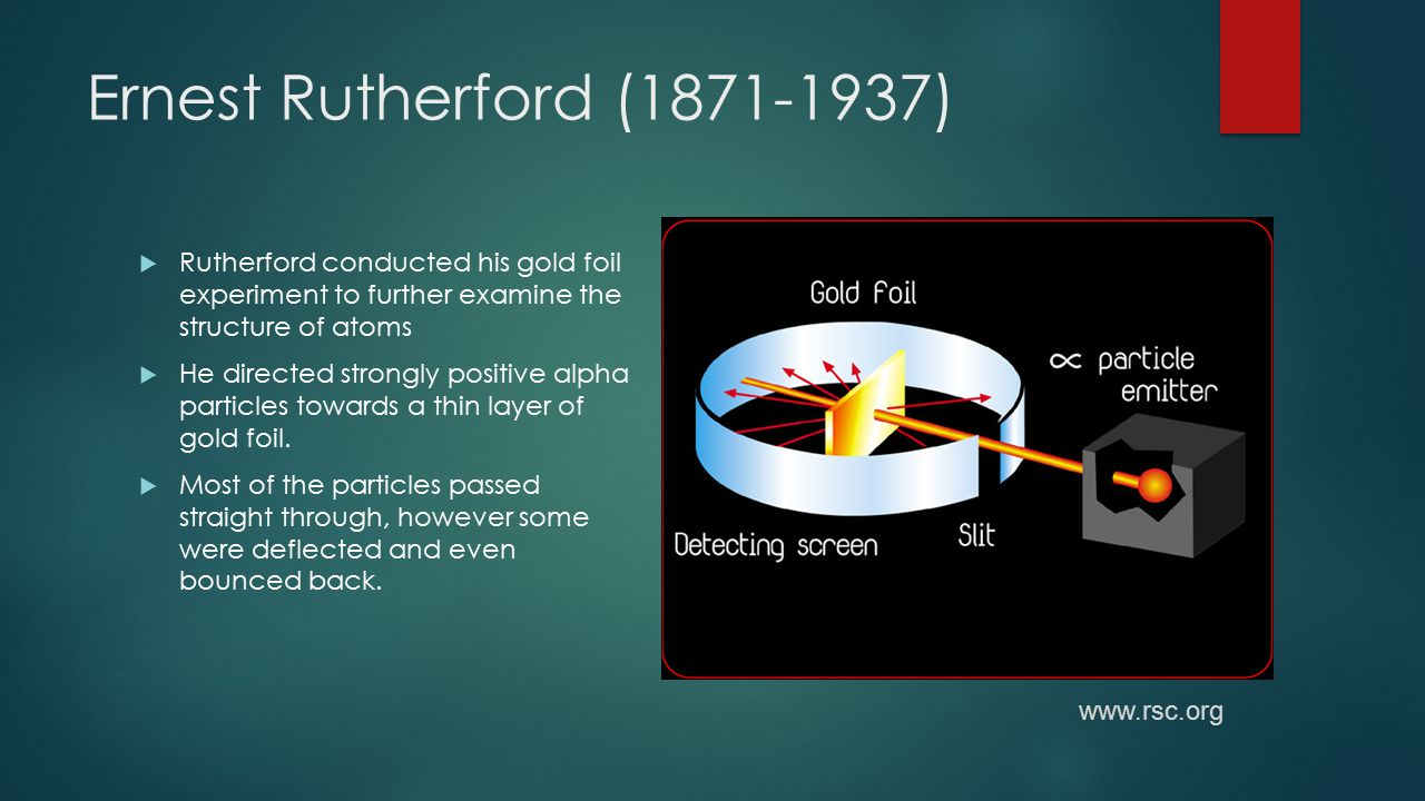 Ernest Rutherford (1871-1937) Rutherford conducted his gold foil experiment to further examine the structure of atoms.