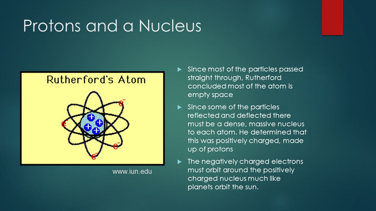Protons and a Nucleus Since most of the particles passed straight through, Rutherford concluded most of the atom is empty space.