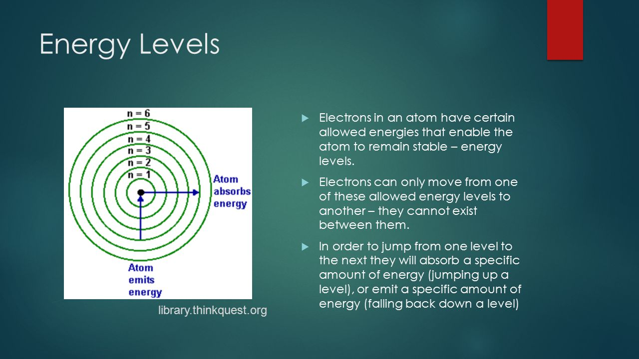 Energy Levels Electrons in an atom have certain allowed energies that enable the atom to remain stable – energy levels.