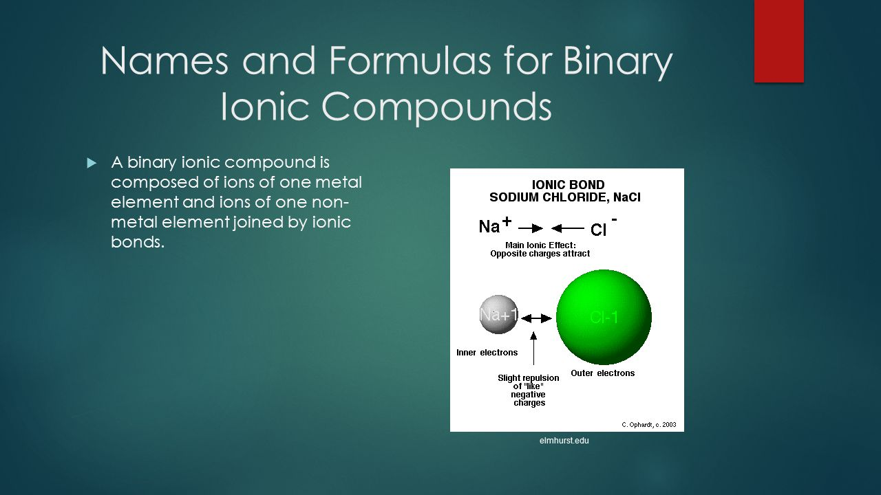 Names and Formulas for Binary Ionic Compounds