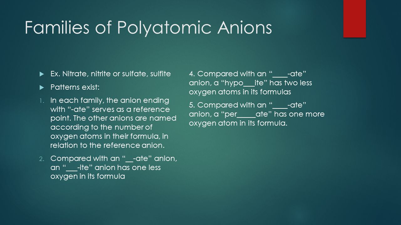 Families of Polyatomic Anions