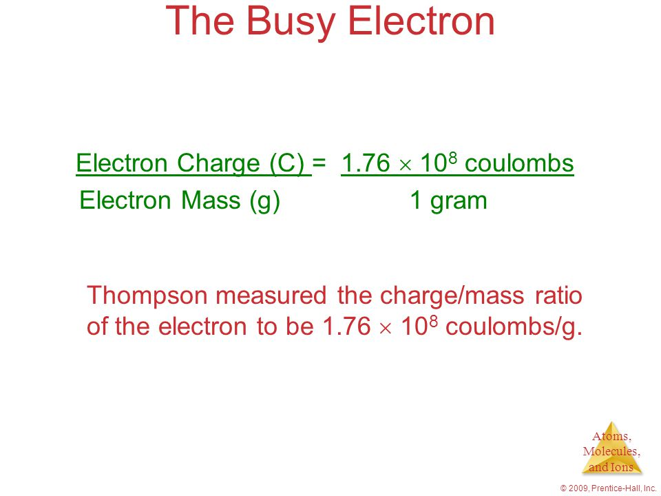 The Busy Electron Electron Charge (C) = 1.76  108 coulombs