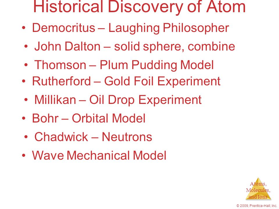 Historical Discovery of Atom