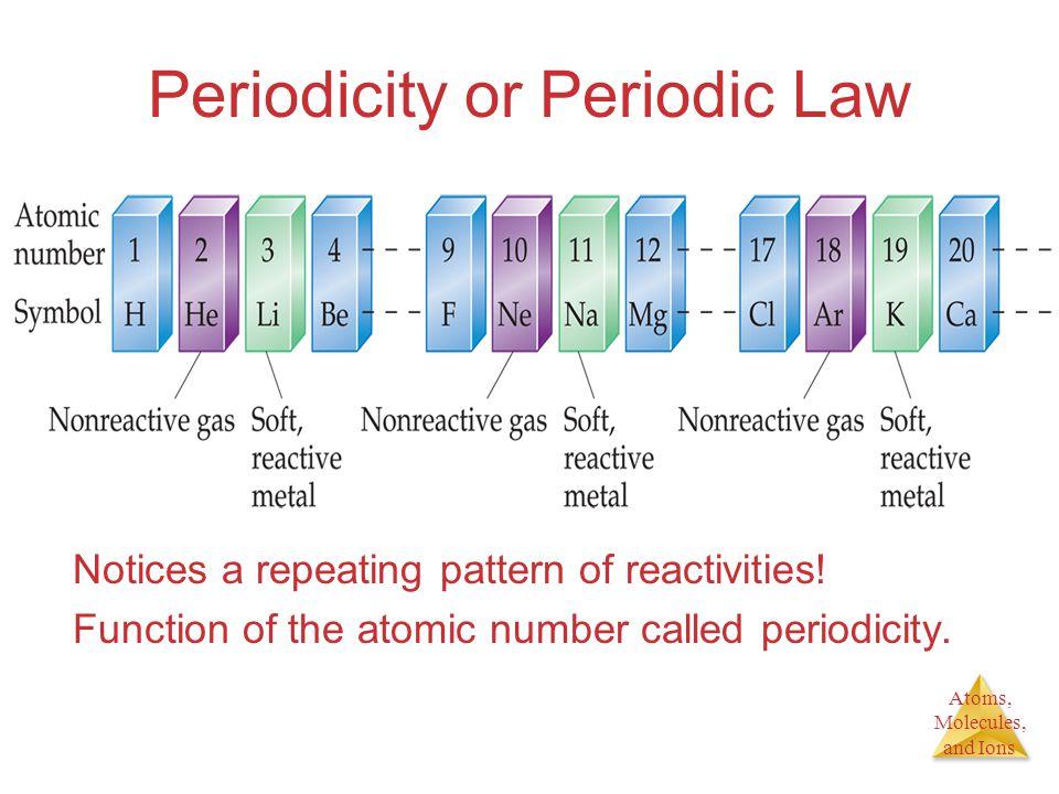 Periodicity or Periodic Law