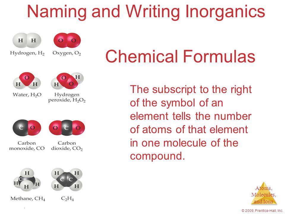 Naming and Writing Inorganics