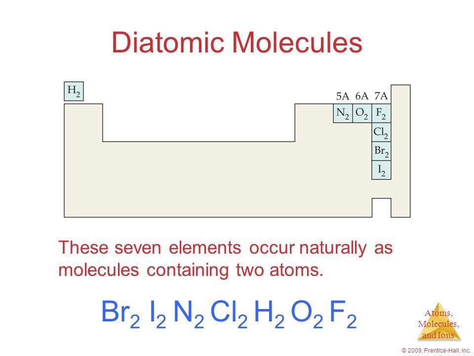 Diatomic Molecules Br2 I2 N2 Cl2 H2 O2 F2