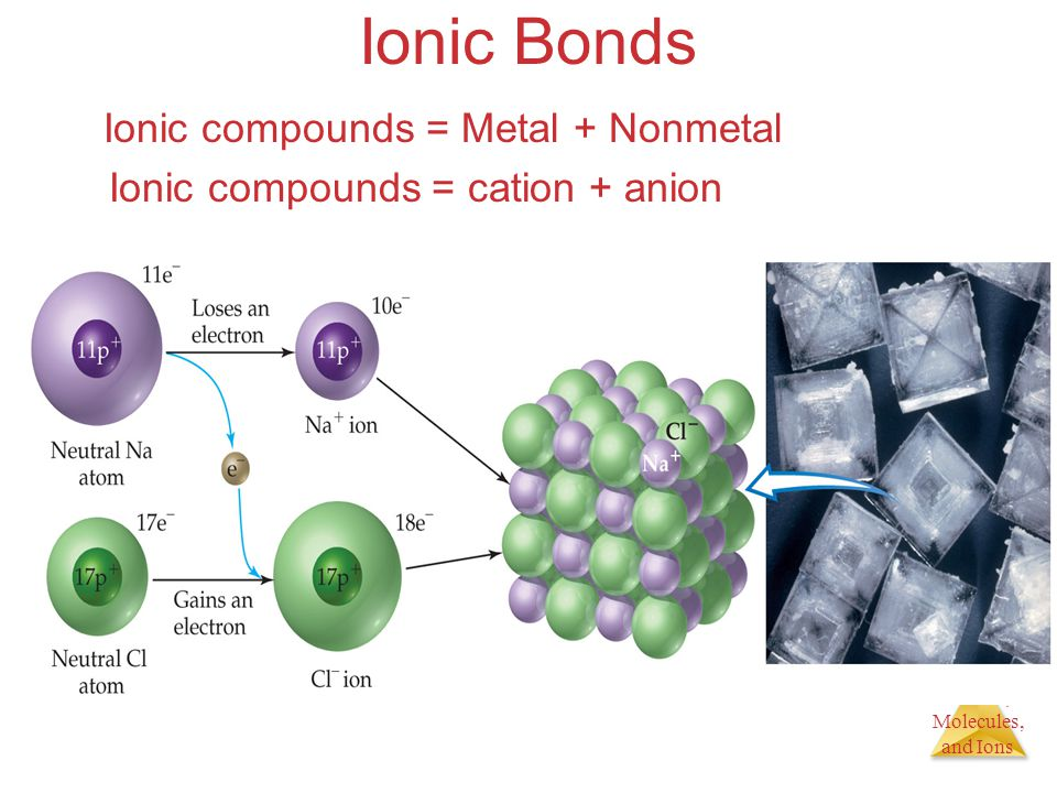 Ionic Bonds Ionic compounds = Metal + Nonmetal