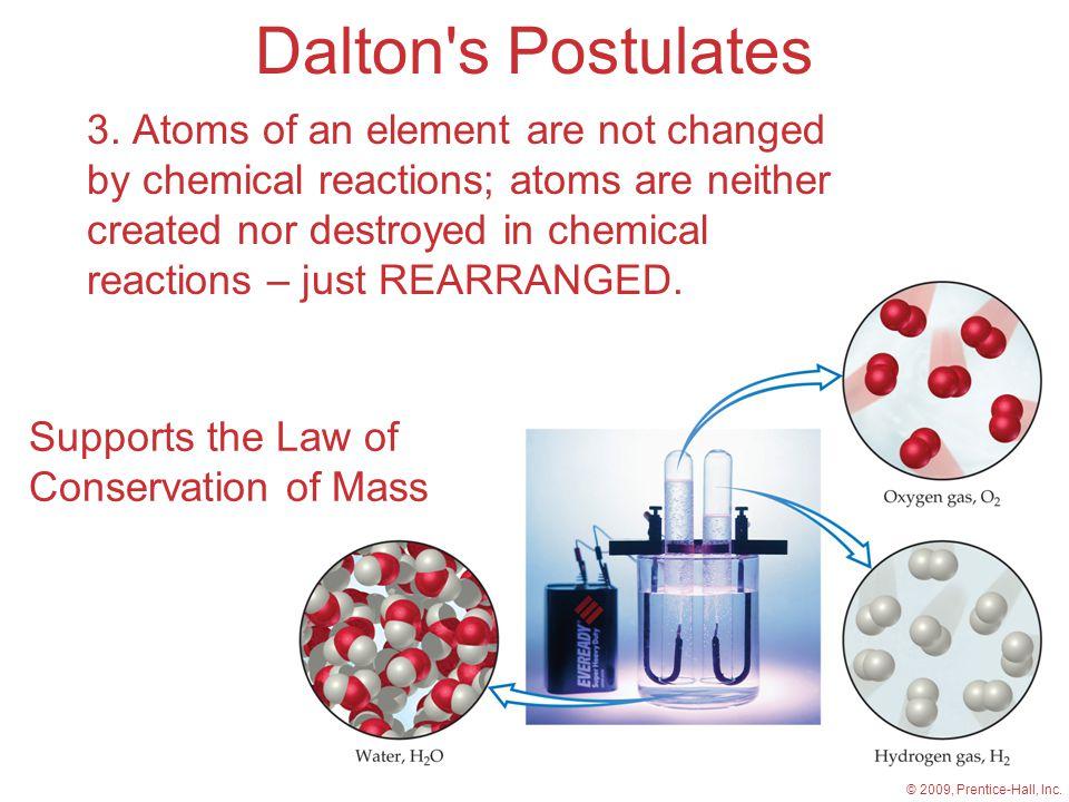 Dalton s Postulates