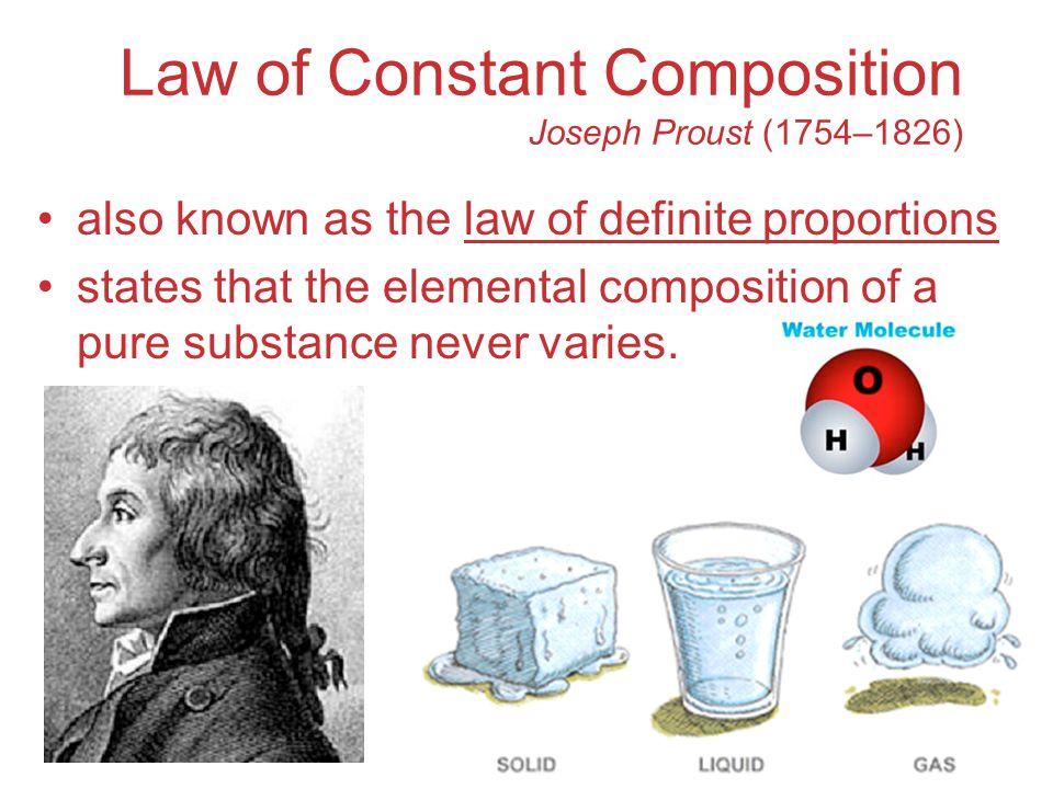 Law of Constant Composition Joseph Proust (1754–1826)