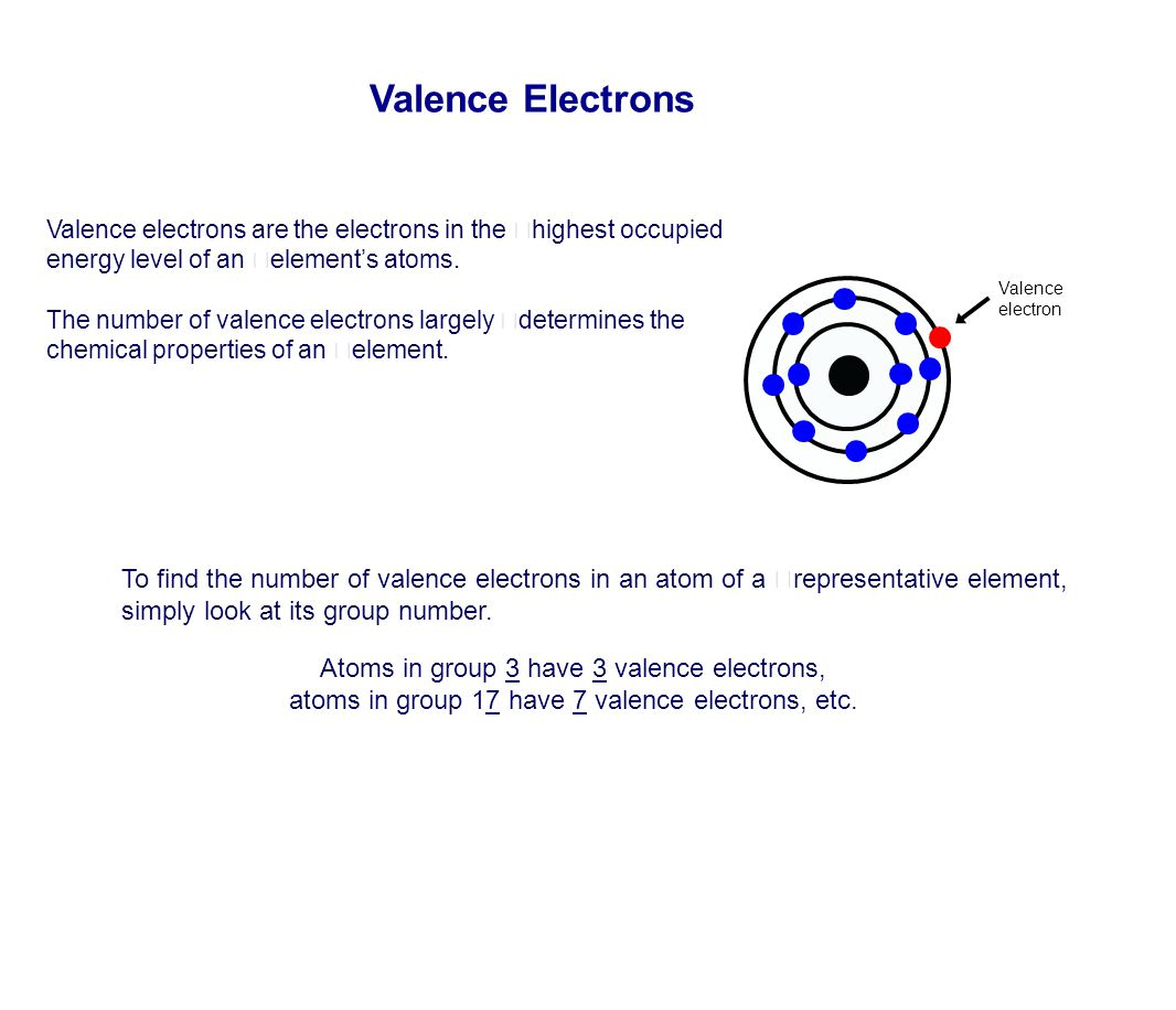 Valence Electrons Valence electrons are the electrons in the highest occupied energy level of an element's atoms.