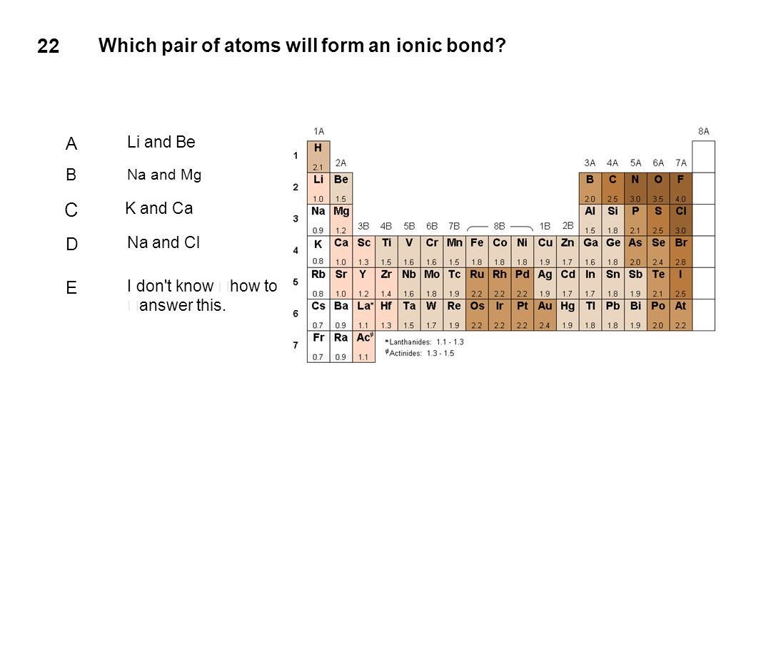 22 Which pair of atoms will form an ionic bond C A D E Li and Be B
